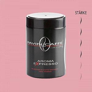 Details: Aroma Expresso - Kaffee gemahlen